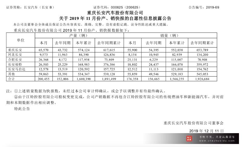 pingmukuaizhao 2019-12-11 shangwu10